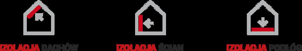 zastosowanie thermofloc do wdmuchiwania izolacji termicznych, ocieplenia domu, dachu, stropodachu, fundamentu, izolacja ścian, izolacja poddasza, izolacja dachu, izolacja stropodachu, docieplenie metodą wdmuchiwania, wdmuchiwanie wełny mineralnej, wdmuchiwanie celulozy